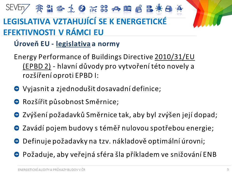 ENERGETICKÉ AUDITY A PRŮKAZY BUDOV V ČR 5 LEGISLATIVA VZTAHUJÍCÍ SE K ENERGETICKÉ EFEKTIVNOSTI V RÁMCI EU Úroveň EU - legislativa a normy Energy Perfo