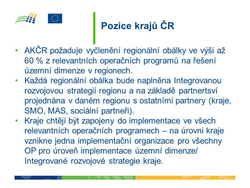 Pozice krajů ČR •AKČR požaduje vyčlenění regionální obálky ve výši až 60 % z relevantních operačních programů na řešení územní dimenze v regionech. •K