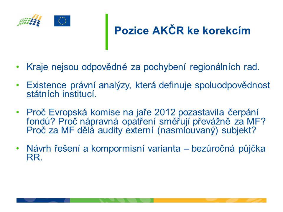 Pozice AKČR ke korekcím •Kraje nejsou odpovědné za pochybení regionálních rad.