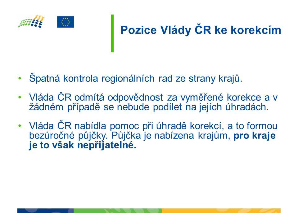 Pozice Vlády ČR ke korekcím •Špatná kontrola regionálních rad ze strany krajů. •Vláda ČR odmítá odpovědnost za vyměřené korekce a v žádném případě se