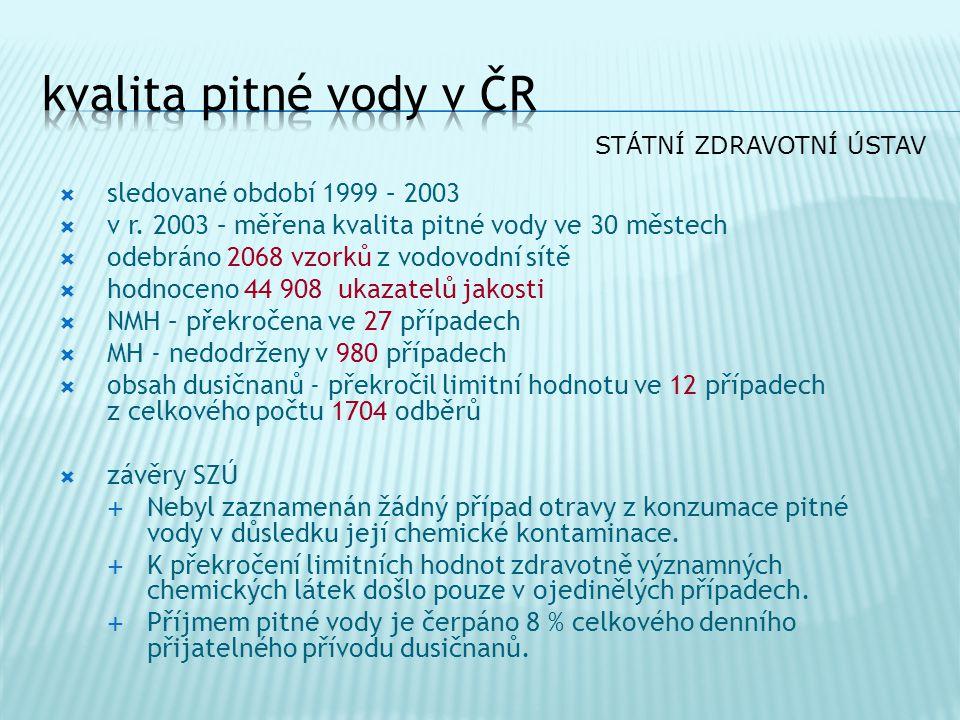  sledované období 1999 – 2003  v r.