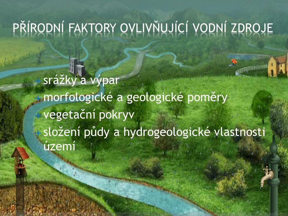  srážky a výpar  morfologické a geologické poměry  vegetační pokryv  složení půdy a hydrogeologické vlastnosti území