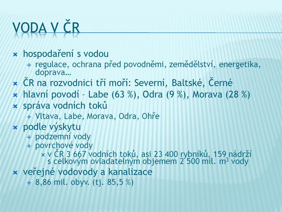  hospodaření s vodou  regulace, ochrana před povodněmi, zemědělství, energetika, doprava…  ČR na rozvodnici tří moří: Severní, Baltské, Černé  hlavní povodí – Labe (63 %), Odra (9 %), Morava (28 %)  správa vodních toků  Vltava, Labe, Morava, Odra, Ohře  podle výskytu  podzemní vody  povrchové vody  v ČR 3 667 vodních toků, asi 23 400 rybníků, 159 nádrží s celkovým ovladatelným objemem 2 500 mil.