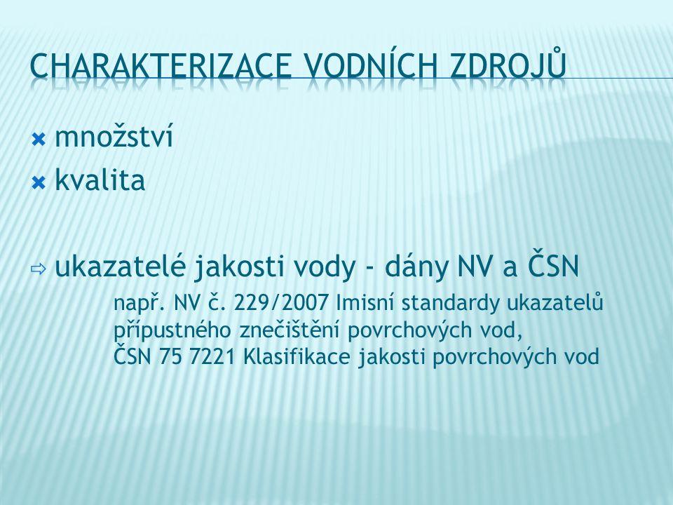  množství  kvalita  ukazatelé jakosti vody - dány NV a ČSN např. NV č. 229/2007 Imisní standardy ukazatelů přípustného znečištění povrchových vod,