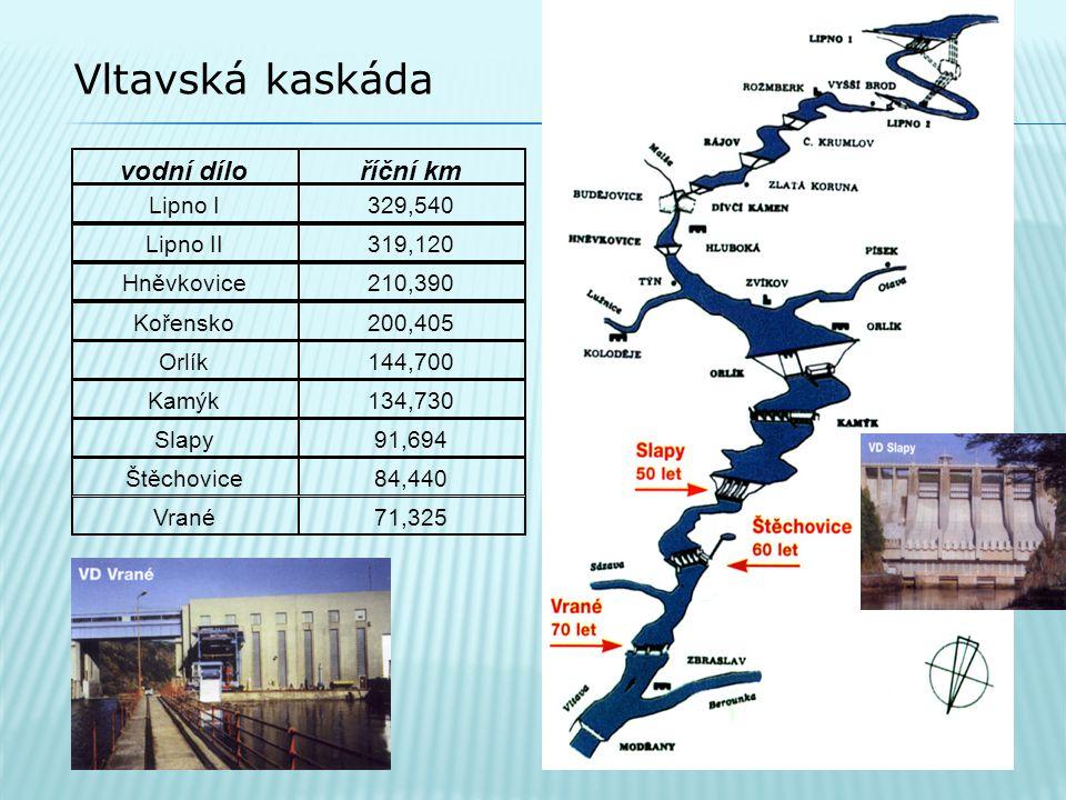 vodní díloříční km Lipno I329,540 Lipno II319,120 Hněvkovice210,390 Kořensko200,405 Orlík144,700 Kamýk134,730 Slapy91,694 Štěchovice84,440 Vrané71,325