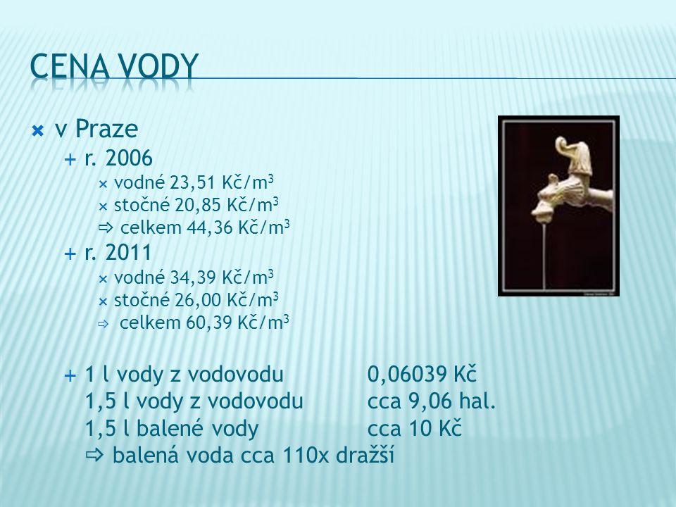  v Praze  r. 2006  vodné 23,51 Kč/m 3  stočné 20,85 Kč/m 3  celkem 44,36 Kč/m 3  r. 2011  vodné 34,39 Kč/m 3  stočné 26,00 Kč/m 3  celkem 60,