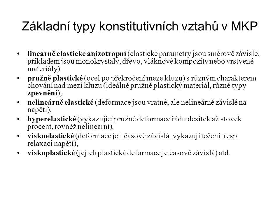 Základní typy konstitutivních vztahů v MKP •lineárně elastické anizotropní (elastické parametry jsou směrově závislé, příkladem jsou monokrystaly, dře