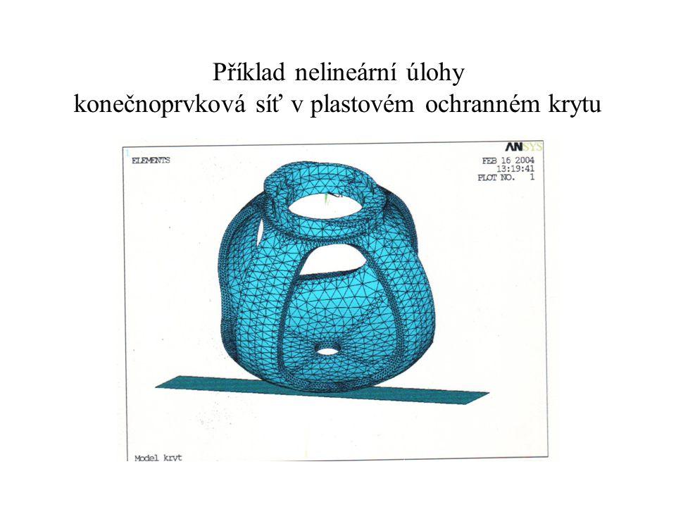 Příklad nelineární úlohy konečnoprvková síť v plastovém ochranném krytu