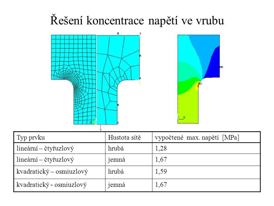 Řešení koncentrace napětí ve vrubu Typ prvkuHustota sítěvypočtené max. napětí [MPa] lineární – čtyřuzlovýhrubá1,28 lineární – čtyřuzlovýjemná1,67 kvad
