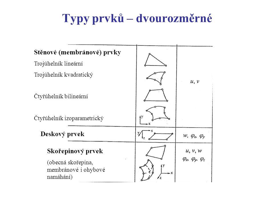 Typy prvků – dvourozměrné Stěnové (membránové) prvky Trojúhelník lineární Trojúhelník kvadratický Čtyřúhelník bilineární Čtyřúhelník izoparametrický Deskový prvek Skořepinový prvek (obecná skořepina, membránové i ohybové namáhání)