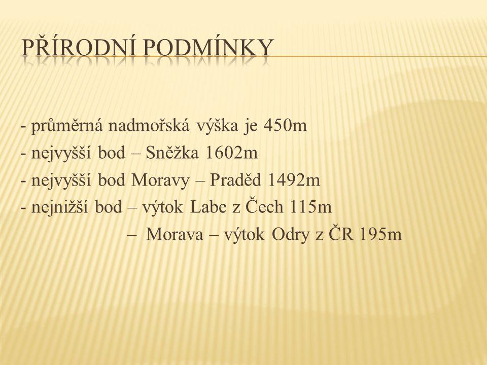 - průměrná nadmořská výška je 450m - nejvyšší bod – Sněžka 1602m - nejvyšší bod Moravy – Praděd 1492m - nejnižší bod – výtok Labe z Čech 115m – Morava