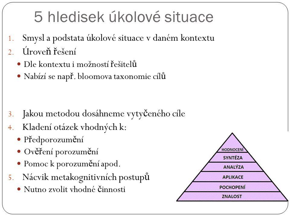 5 hledisek úkolové situace 1.Smysl a podstata úkolové situace v daném kontextu 2.
