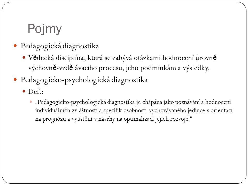 Pedagogická diagnóza žáka  Ped.