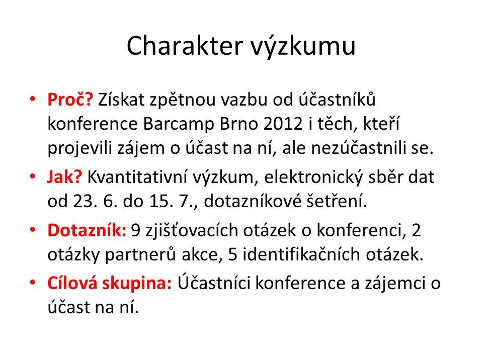 Charakter výzkumu • Proč? Získat zpětnou vazbu od účastníků konference Barcamp Brno 2012 i těch, kteří projevili zájem o účast na ní, ale nezúčastnili