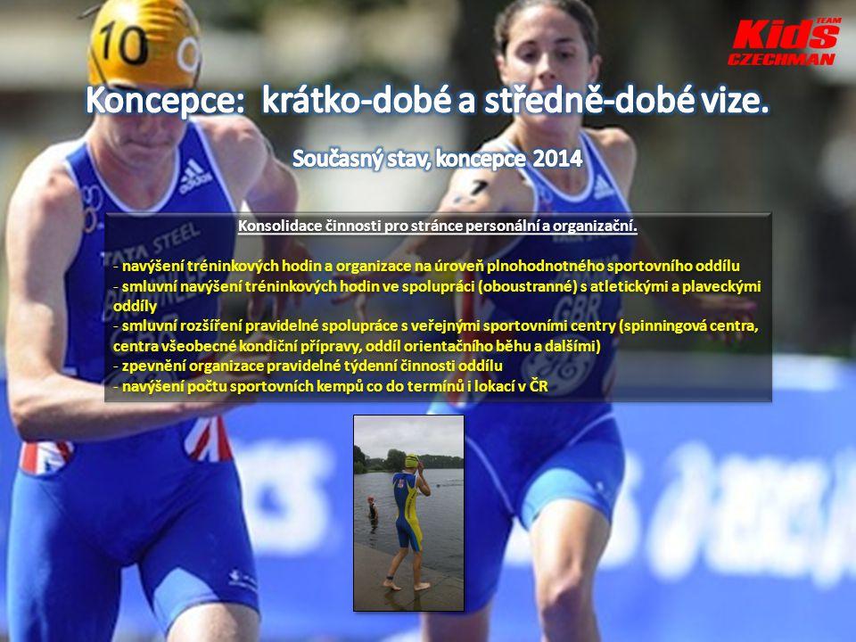 Konsolidace činnosti pro stránce personální a organizační. - navýšení tréninkových hodin a organizace na úroveň plnohodnotného sportovního oddílu - sm