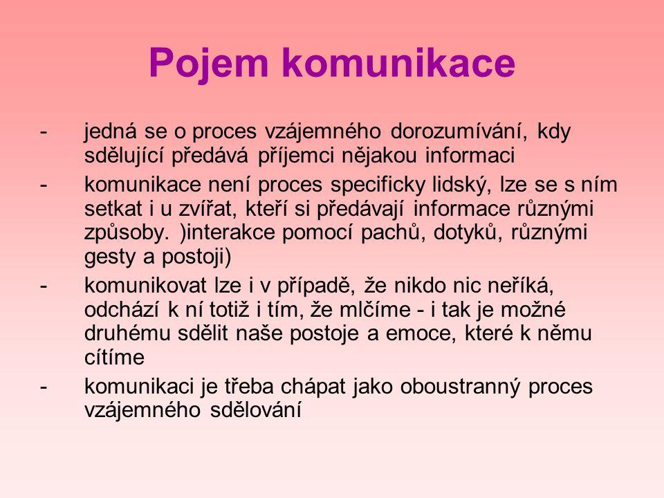 Struktura komunikace Komunikaci tvoří ji následující složky: - komunikátor (ten, kdo vysílá určitou inf.) - komunikant = recipient (ten, kdo inf.