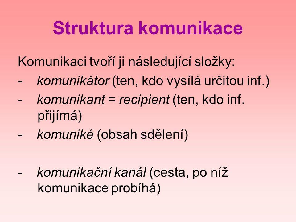 Struktura komunikace Komunikaci tvoří ji následující složky: - komunikátor (ten, kdo vysílá určitou inf.) - komunikant = recipient (ten, kdo inf. přij