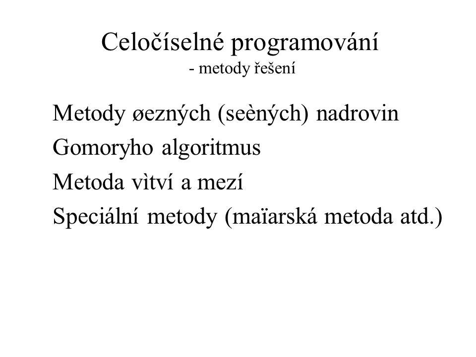 Celočíselné programování - metody řešení Metody øezných (seèných) nadrovin Gomoryho algoritmus Metoda vìtví a mezí Speciální metody (maïarská metoda atd.)