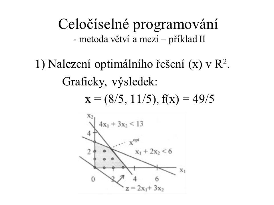 Celočíselné programování - metoda větví a mezí – příklad II 1) Nalezení optimálního řešení (x) v R 2.