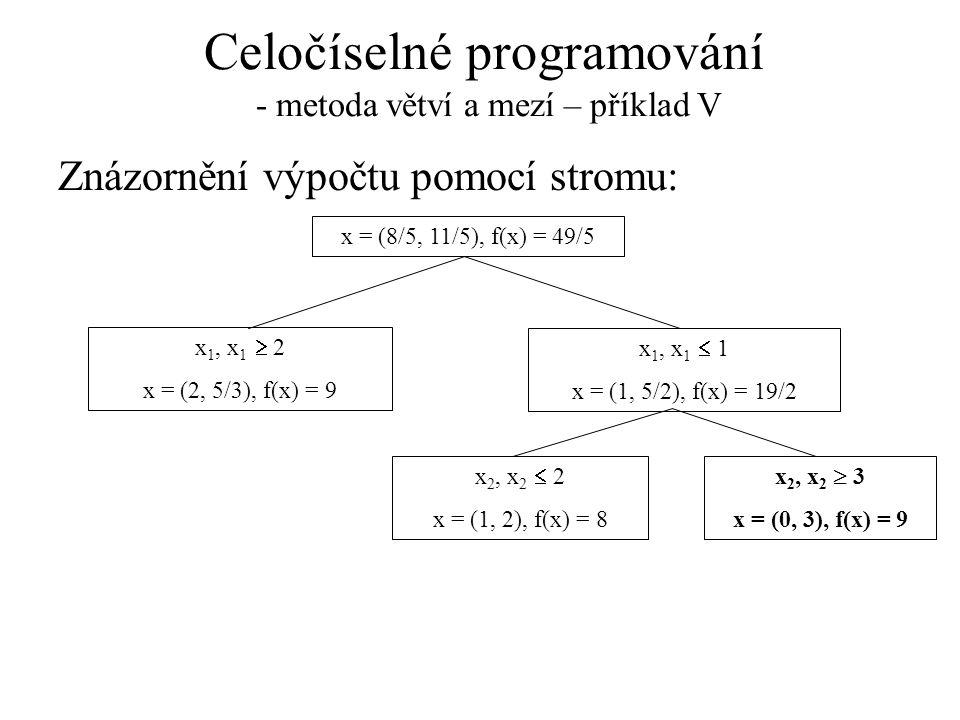 Celočíselné programování - metoda větví a mezí – příklad V Znázornění výpočtu pomocí stromu: x = (8/5, 11/5), f(x) = 49/5 x 1, x 1  2 x = (2, 5/3), f(x) = 9 x 1, x 1  1 x = (1, 5/2), f(x) = 19/2 x 2, x 2  2 x = (1, 2), f(x) = 8 x 2, x 2  3 x = (0, 3), f(x) = 9