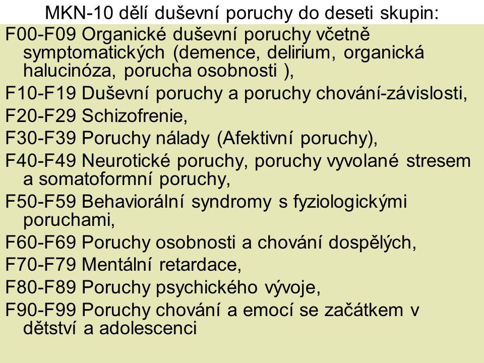 MKN-10 dělí duševní poruchy do deseti skupin: F00-F09 Organické duševní poruchy včetně symptomatických (demence, delirium, organická halucinóza, poruc
