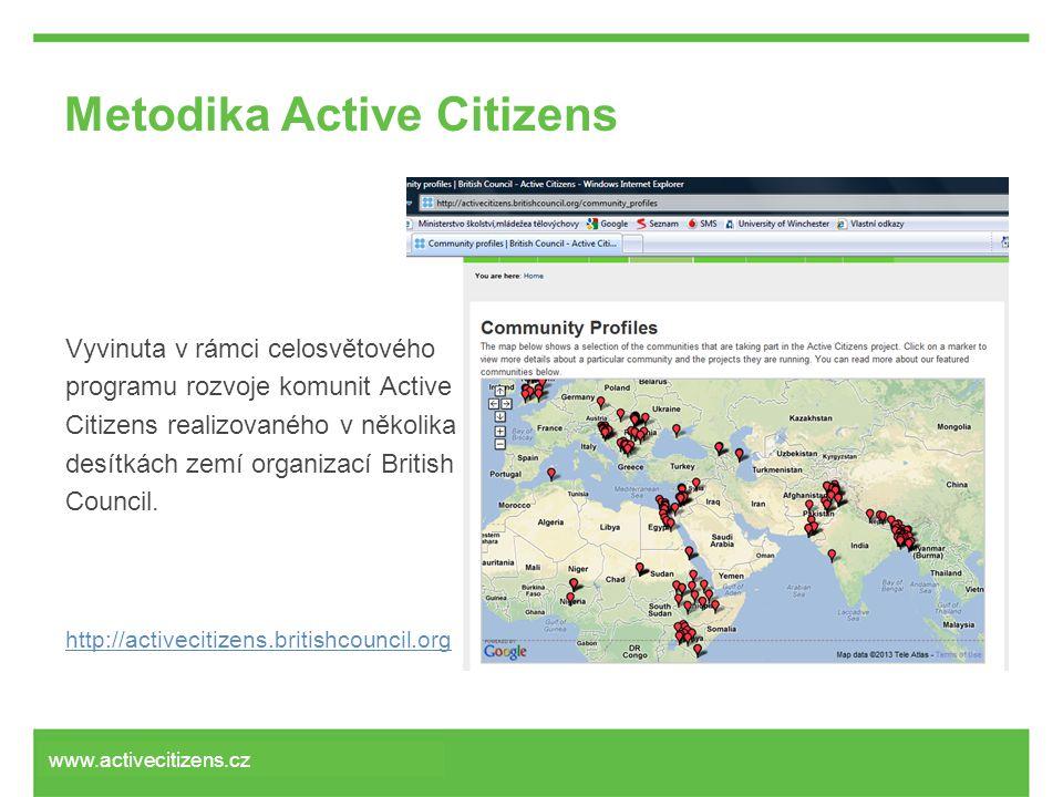 Metodika Active Citizens Vyvinuta v rámci celosvětového programu rozvoje komunit Active Citizens realizovaného v několika desítkách zemí organizací British Council.