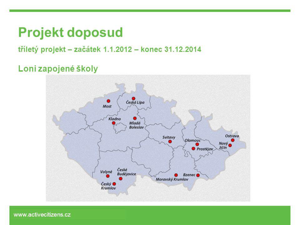 Projekt doposud tříletý projekt – začátek 1.1.2012 – konec 31.12.2014 Loni zapojené školy www.activecitizens.cz