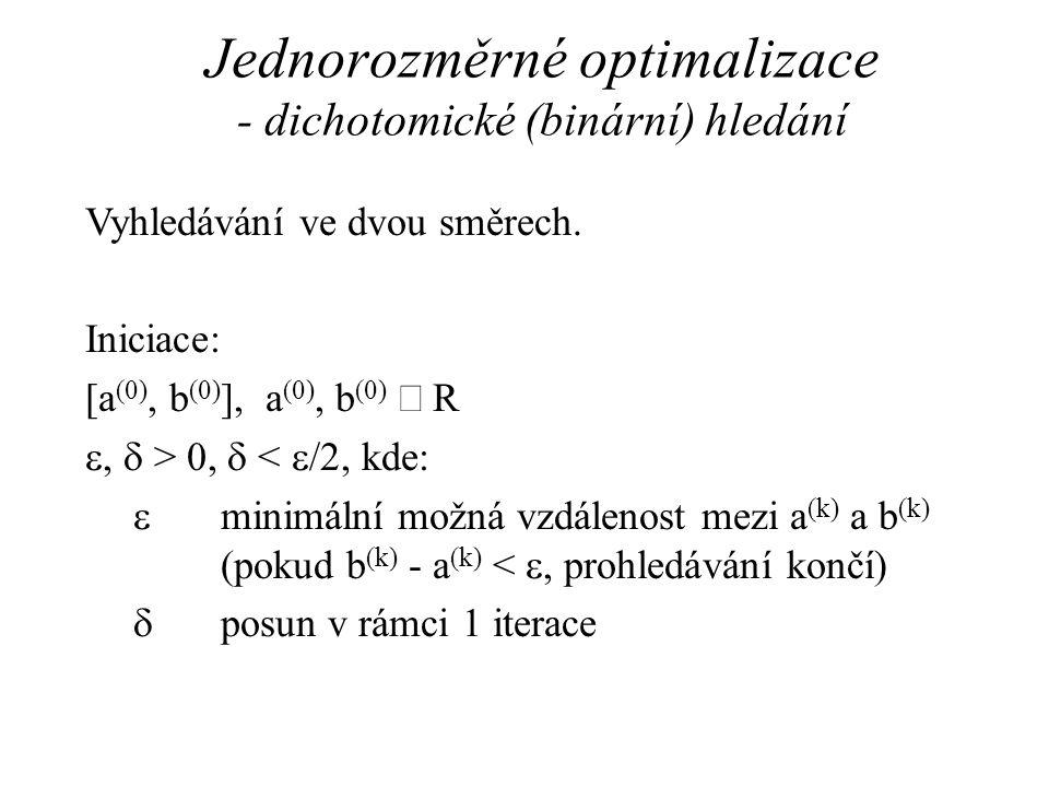 Jednorozměrné optimalizace - dichotomické (binární) hledání Vyhledávání ve dvou směrech. Iniciace: [a (0), b (0) ], a (0), b (0)  R ,  > 0,  <  /