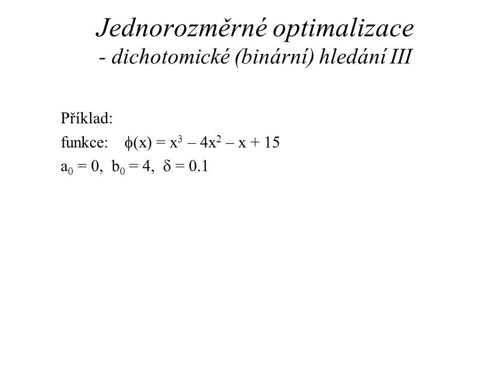 Jednorozměrné optimalizace - dichotomické (binární) hledání III Příklad: funkce:  (x) = x 3 – 4x 2 – x + 15 a 0 = 0, b 0 = 4,  = 0.1