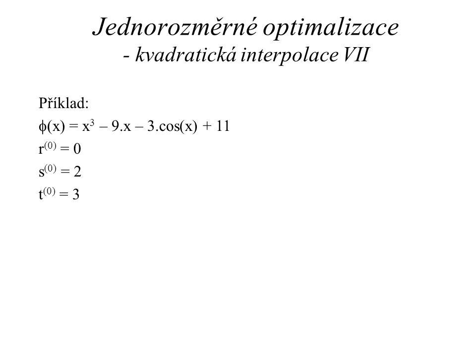 Jednorozměrné optimalizace - kvadratická interpolace VII Příklad:  (x) = x 3 – 9.x – 3.cos(x) + 11 r (0) = 0 s (0) = 2 t (0) = 3