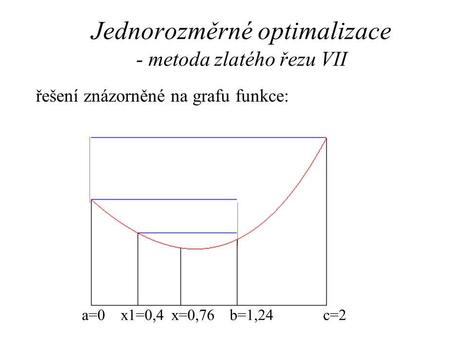 Jednorozměrné optimalizace - metoda zlatého řezu VII řešení znázorněné na grafu funkce: a=0c=2b=1,24x=0,76x1=0,4