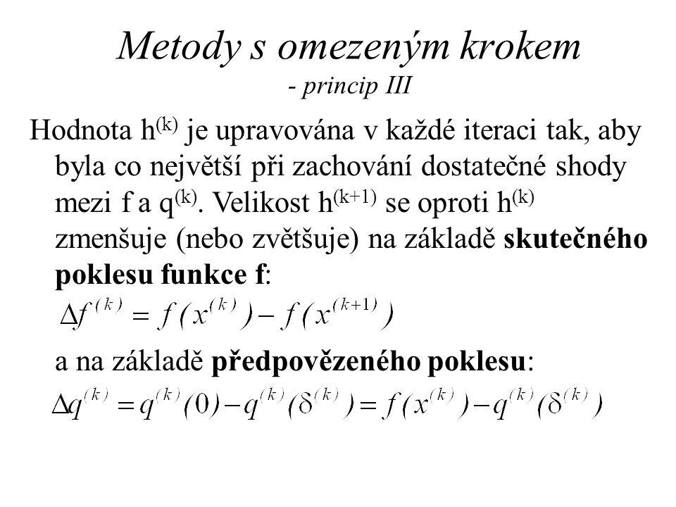 Metody s omezeným krokem - princip III Hodnota h (k) je upravována v každé iteraci tak, aby byla co největší při zachování dostatečné shody mezi f a q (k).