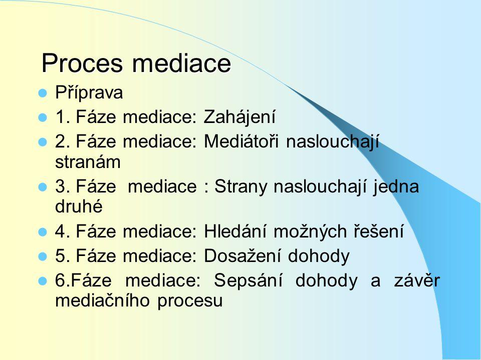 Proces mediace  Příprava  1. Fáze mediace: Zahájení  2. Fáze mediace: Mediátoři naslouchají stranám  3. Fáze mediace : Strany naslouchají jedna dr