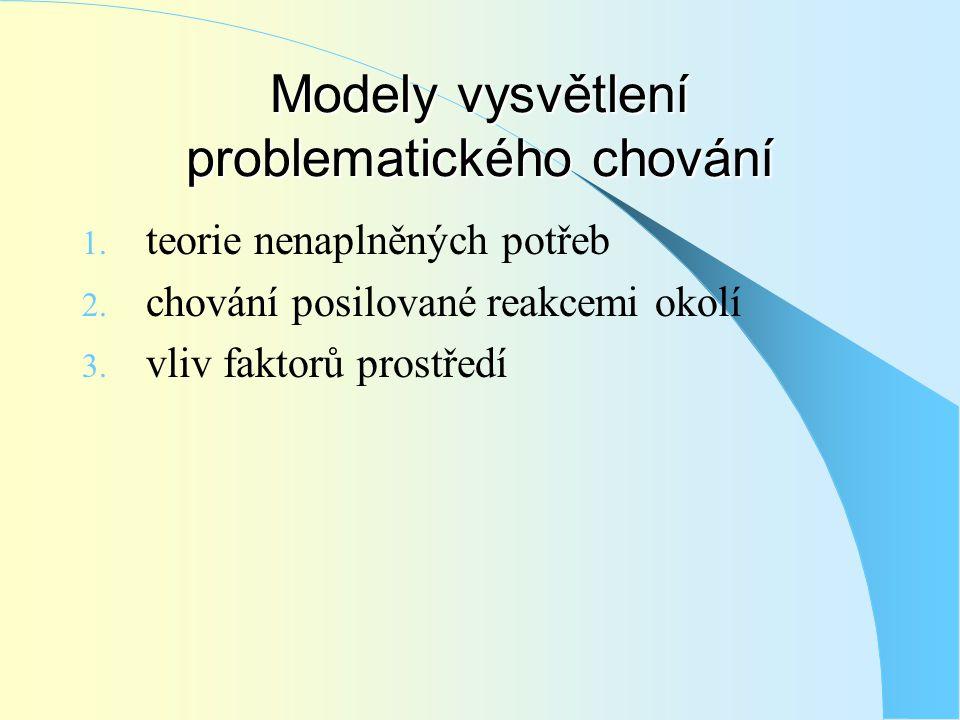 Modely vysvětlení problematického chování 1. teorie nenaplněných potřeb 2. chování posilované reakcemi okolí 3. vliv faktorů prostředí