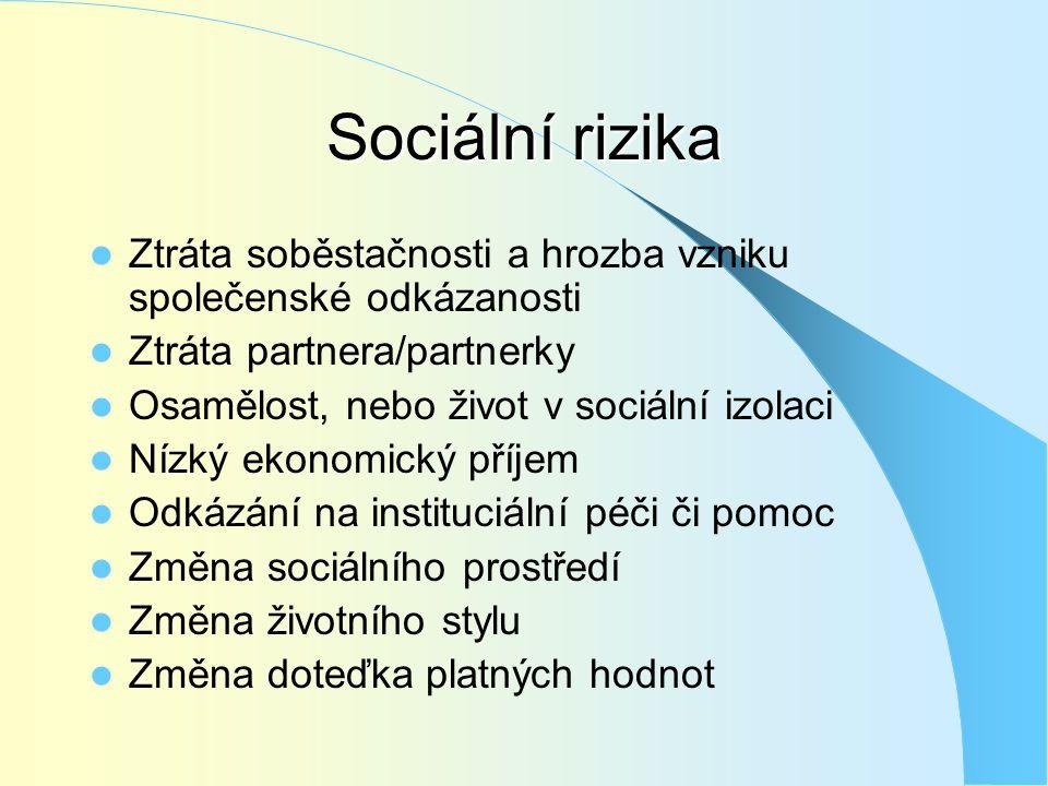 Sociální rizika  Ztráta soběstačnosti a hrozba vzniku společenské odkázanosti  Ztráta partnera/partnerky  Osamělost, nebo život v sociální izolaci