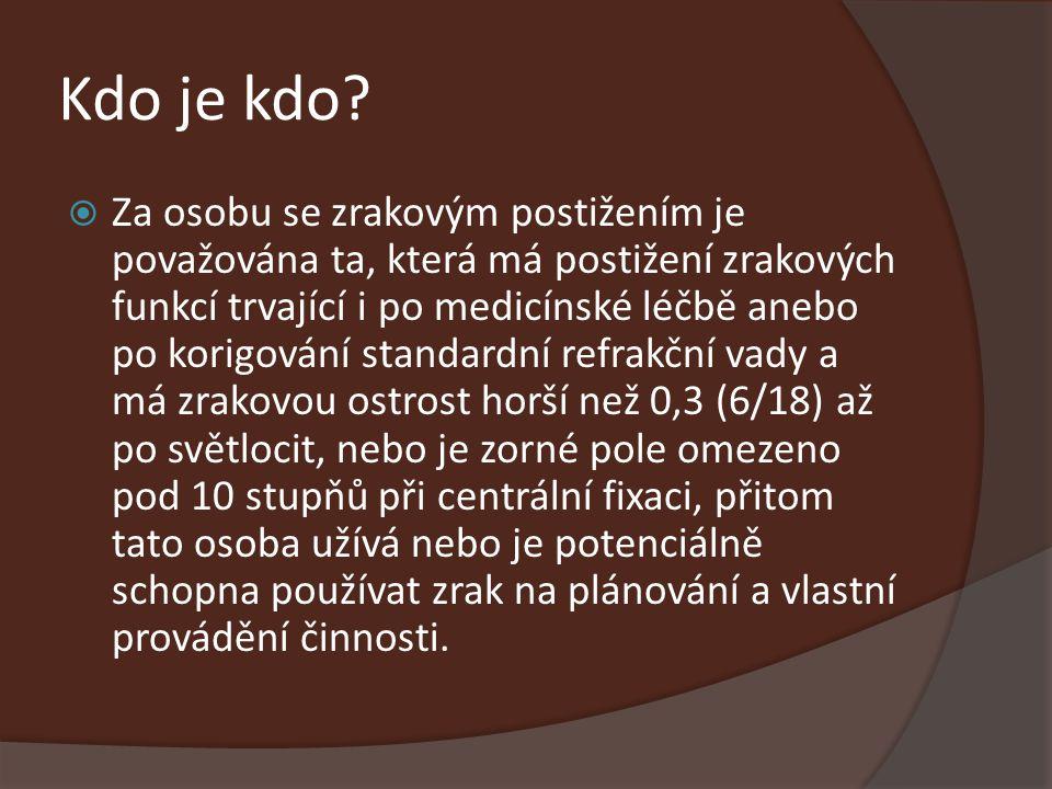 Chcete znát odpověď?