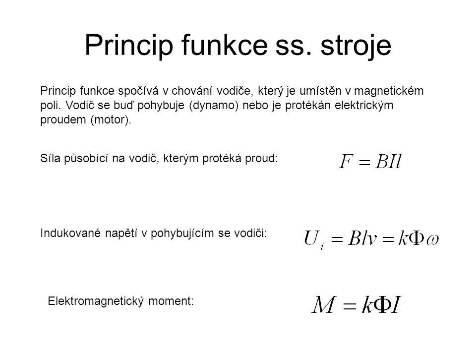 Princip funkce ss. stroje Princip funkce spočívá v chování vodiče, který je umístěn v magnetickém poli. Vodič se buď pohybuje (dynamo) nebo je protéká