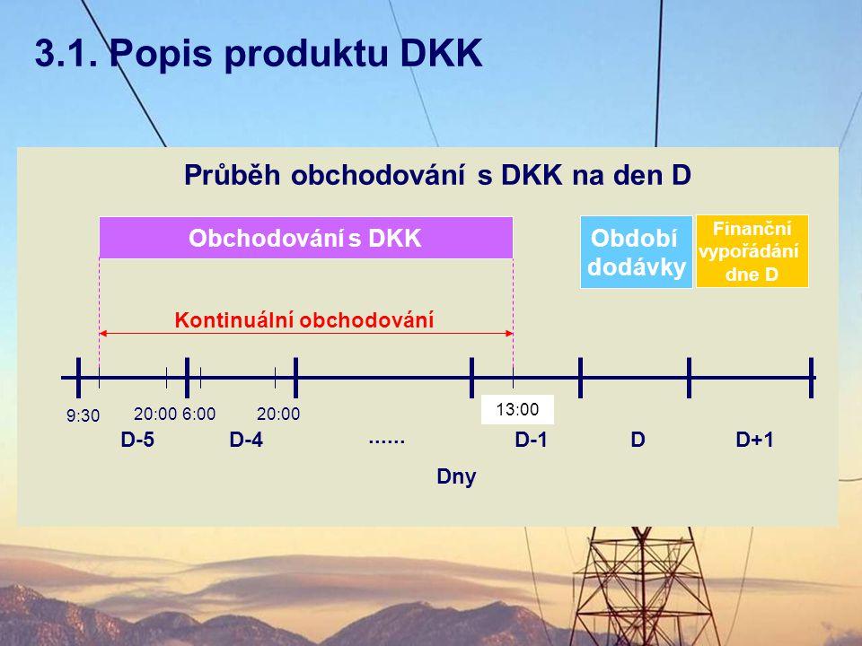 3.1. Popis produktu DKK 9:30 20:00 D-5D-1D Dny D+1 Průběh obchodování s DKK na den D Kontinuální obchodování Období dodávky Obchodování s DKK 6:00 20:
