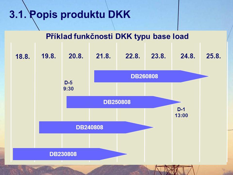 3.1. Popis produktu DKK DB230808 18.8. 19.8.21.8.20.8.23.8.22.8.24.8.25.8. DB240808 DB250808 DB260808 D-1 13:00 D-5 9:30 Příklad funkčnosti DKK typu b