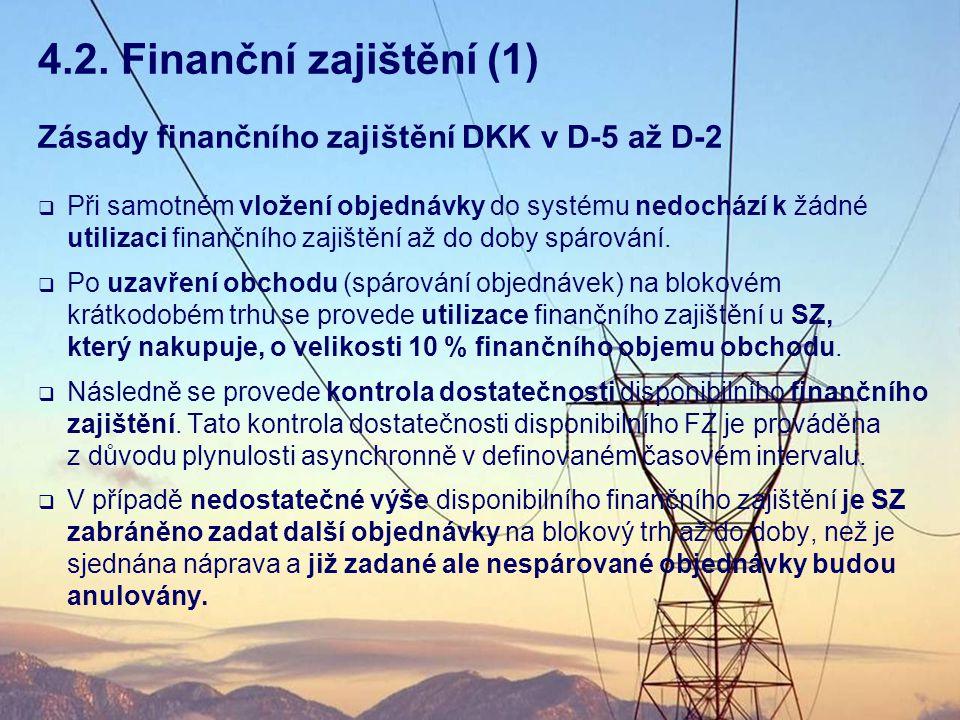 Zásady finančního zajištění DKK v D-5 až D-2  Při samotném vložení objednávky do systému nedochází k žádné utilizaci finančního zajištění až do doby