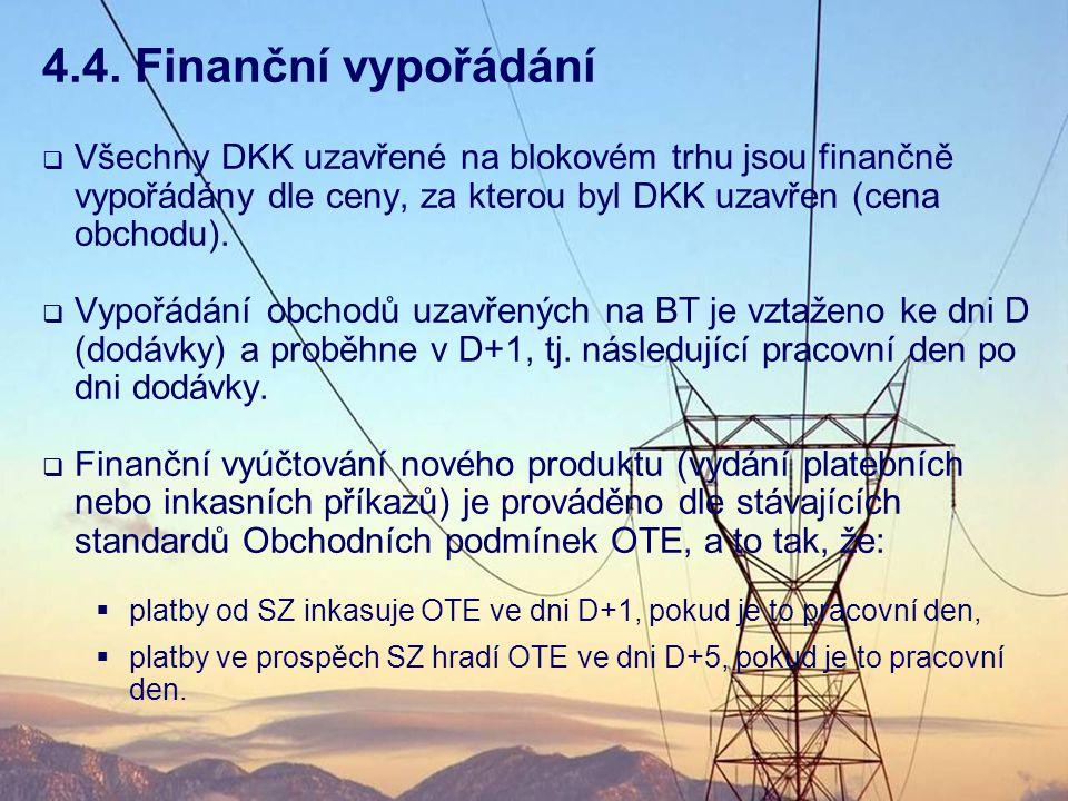  Všechny DKK uzavřené na blokovém trhu jsou finančně vypořádány dle ceny, za kterou byl DKK uzavřen (cena obchodu).  Vypořádání obchodů uzavřených n