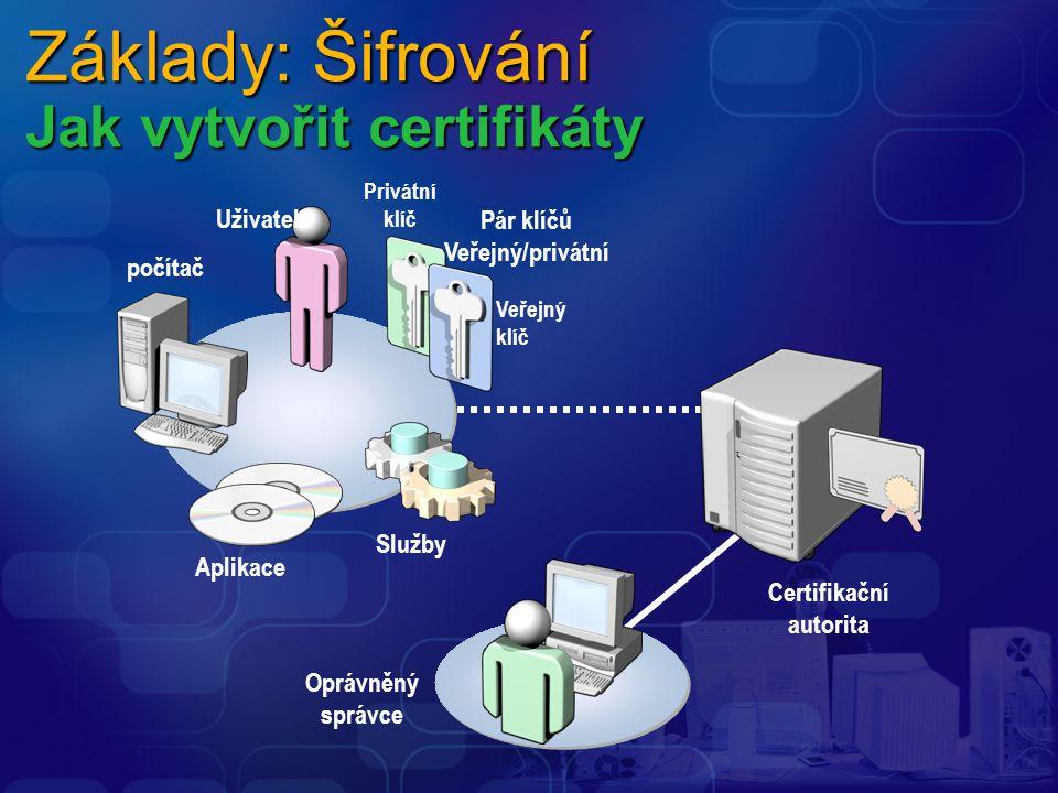 Základy: Šifrování Jak vytvořit certifikáty Privátní klíč Pár klíčů Veřejný/privátní Uživatel Aplikace počítač Služby Oprávněný správce Certifikační a