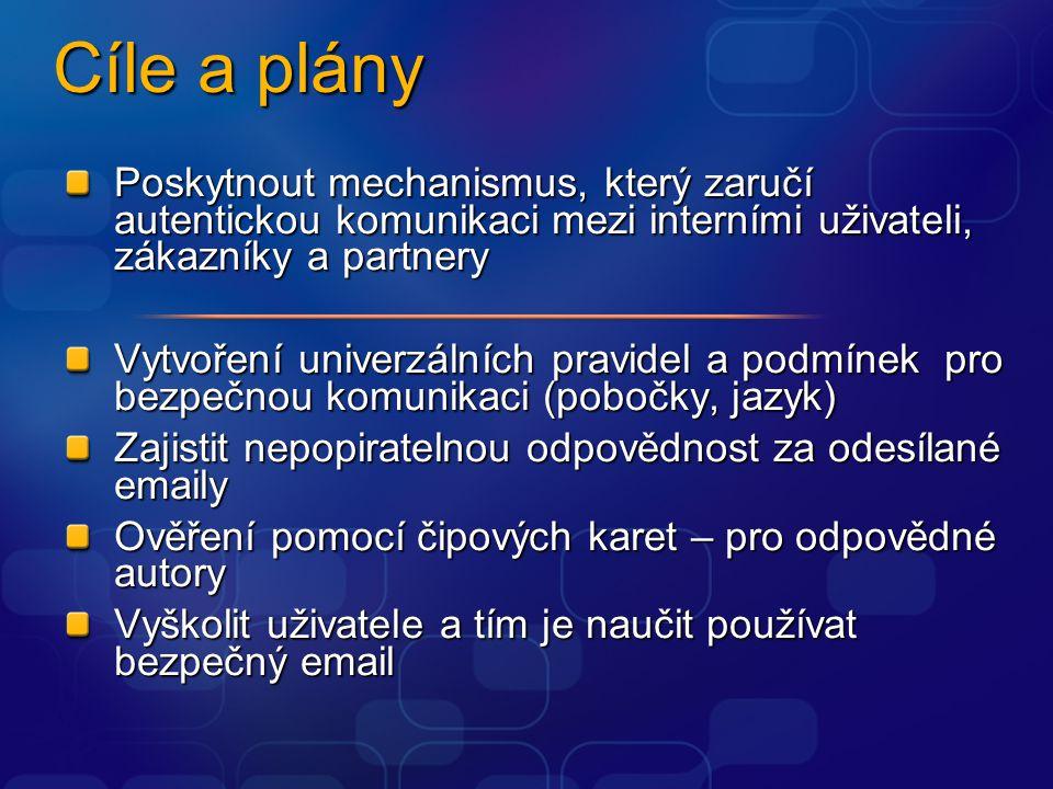 Cíle a plány Poskytnout mechanismus, který zaručí autentickou komunikaci mezi interními uživateli, zákazníky a partnery Vytvoření univerzálních pravid