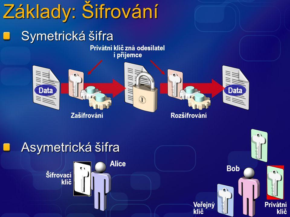 Základy: Šifrování Data ZašifrováníRozšifrování Privátní klíč zná odesílatel i příjemce Bob Veřejný klíč Šifrovací klíč Alice Asymetrická šifra Symetr