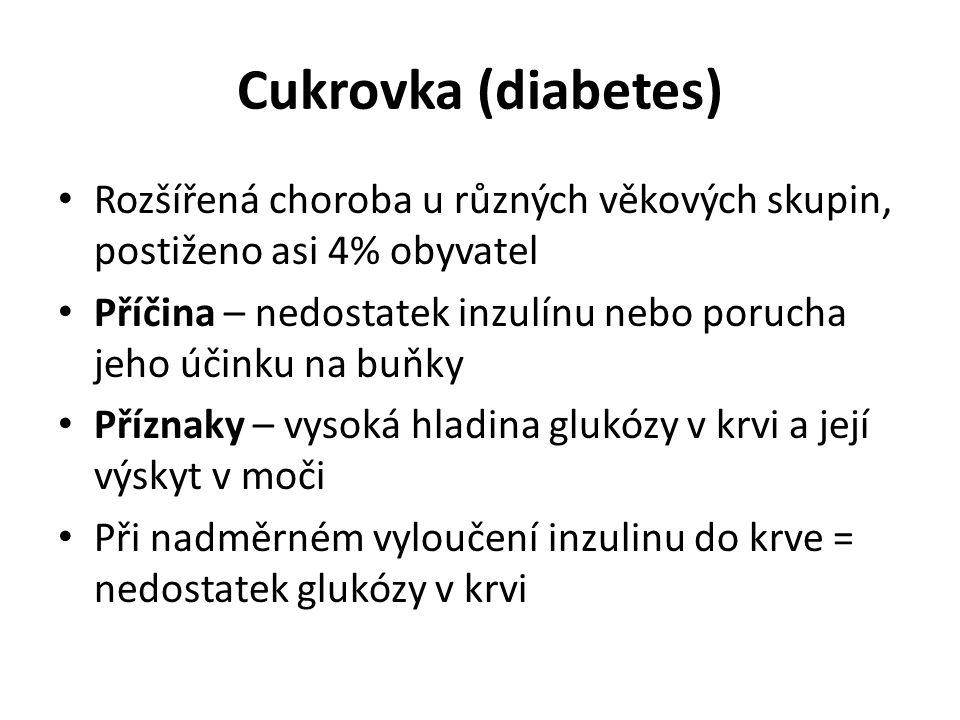 Cukrovka (diabetes) • Rozšířená choroba u různých věkových skupin, postiženo asi 4% obyvatel • Příčina – nedostatek inzulínu nebo porucha jeho účinku
