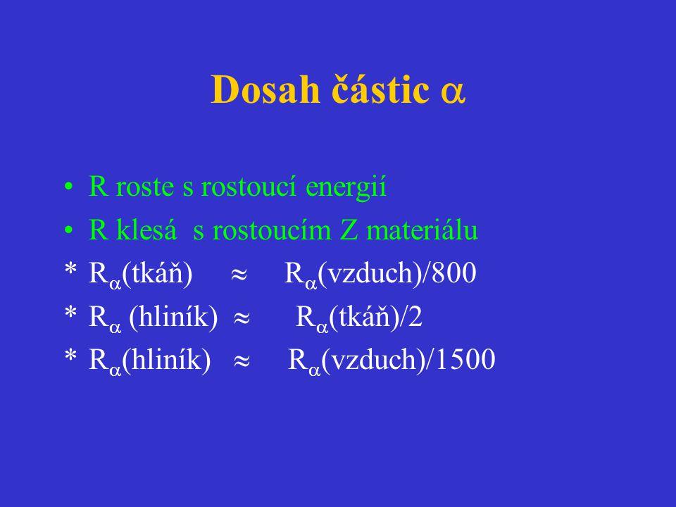 Dosah částic  •R roste s rostoucí energií •R klesá s rostoucím Z materiálu *R  (tkáň)  R  (vzduch)/800 *R  (hliník)  R  (tkáň)/2 *R  (hliník)  R  (vzduch)/1500