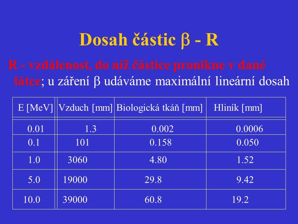 Dosah částic  - R R - vzdálenost, do níž částice pronikne v dané látce; u záření  udáváme maximální lineární dosah E [MeV] Vzduch [mm] Biologická tkáň [mm] Hliník [mm] 0.01 1.3 0.002 0.0006 0.1 101 0.158 0.050 1.0 3060 4.80 1.52 5.0 19000 29.8 9.42 10.0 39000 60.8 19.2