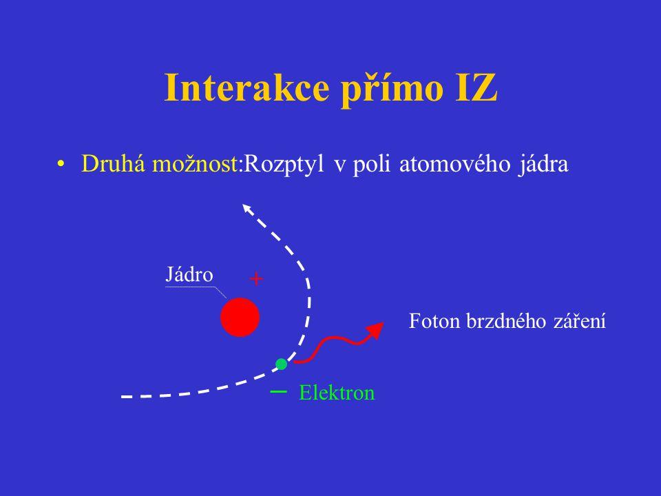 Interakce přímo IZ •Druhá možnost:Rozptyl v poli atomového jádra Jádro + Foton brzdného záření Elektron