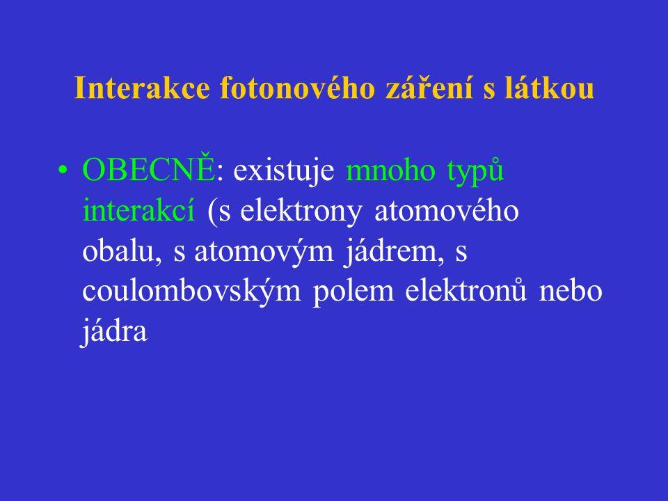 Interakce fotonového záření s látkou •OBECNĚ: existuje mnoho typů interakcí (s elektrony atomového obalu, s atomovým jádrem, s coulombovským polem elektronů nebo jádra