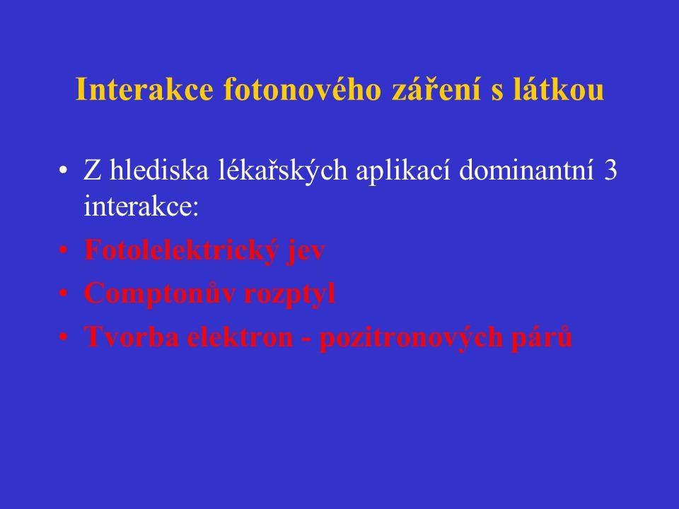 Interakce fotonového záření s látkou •Z hlediska lékařských aplikací dominantní 3 interakce: •Fotolelektrický jev •Comptonův rozptyl •Tvorba elektron - pozitronových párů
